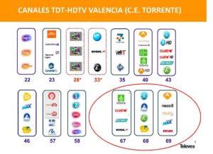 canales tdt valencia 01